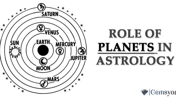Planet – Role & Importance Of Planets In Astrology