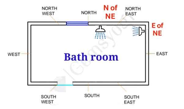 Vastu_for_bathroom_gemsyogi_tips_remedy
